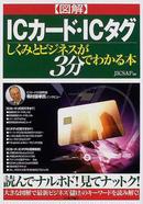 〈図解〉ICカード・ICタグ