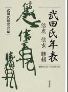 武田氏年表 信虎・信玄・勝頼 延徳4年(1492)〜天正10年(1582)