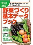 野菜だより2012年5月号 別冊付録(人気野菜37種の栽培のポイントがすぐわかる! 野菜づくり基本データブック)