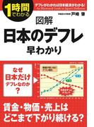 【期間限定価格】図解 日本のデフレ早わかり(中経出版)