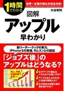 【期間限定価格】図解 アップル早わかり(中経出版)