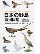 日本の野鳥識別図鑑 知りたい野鳥が早見チャートですぐわかる!
