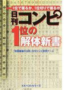 日刊コンピ1位の解体新書 1位で獲るか、1位切りで獲るか