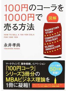 図解100円のコーラを1000円で売る方法