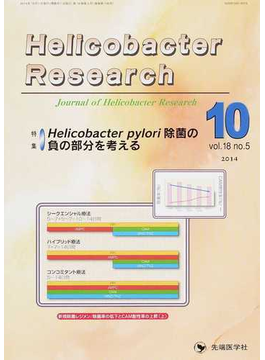 Helicobacter Research Journal of Helicobacter Research vol.18no.5(2014−10) 特集Helicobacter pylori除菌の負の部分を考える