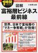 図解富裕層ビジネス最前線 世界の富裕層1100万人、日本の富裕層182万人