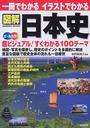 一冊でわかるイラストでわかる図解日本史