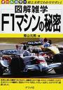 F1マシンの秘密