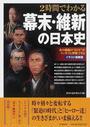 2時間でわかる幕末・維新の日本史