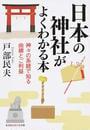日本の神社がよくわかる本
