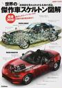 世界の傑作車スケルトン図解