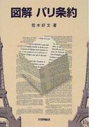 図解パリ条約