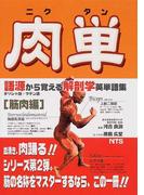 肉単 (語源から覚える解剖学英単語集)