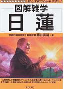 日蓮 (図解雑学)