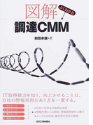 図解よくわかる調達CMM