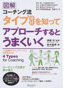 図解コーチング流タイプ分けを知ってアプローチするとうまくいく