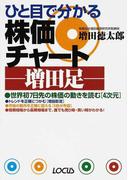 ひと目で分かる株価チャート−増田足−