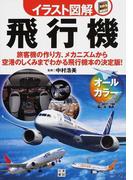 飛行機 旅客機の作り方、メカニズムから空港のしくみまでわかる飛行機本の決定版!