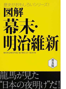 図解幕末・明治維新 普及版 (歴史がおもしろいシリーズ!)