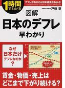 図解日本のデフレ早わかり デフレがわかれば日本経済がわかる! (1時間でわかる)