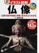 仏像 仏像の基本知識と特徴、見方がよくわかる (イラスト図解)