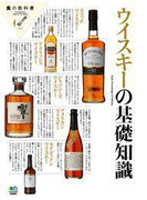 ウイスキーの基礎知識