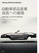 自動車部品産業成長への進路 新興市場と注目技術を徹底解説