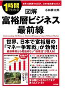 図解 富裕層ビジネス 最前線(中経出版)
