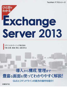 ひと目でわかるExchange Server 2013 (TechNet ITプロシリーズ)