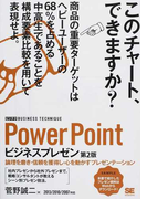PowerPointビジネスプレゼン 論理を磨き・信頼を獲得し・心を動かすプレゼンテーション 第2版 (ビジテクBUSINESS TECHNIQUE)