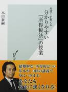分かりやすい「所得税法」の授業 弁護士が教える (光文社新書)(光文社新書)
