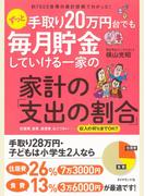 ずっと手取り20万円台でも毎月貯金していける一家の家計の「支出の割合」