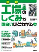 図解 工場のしくみが面白いほどわかる本(中経出版)