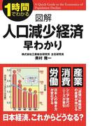 【期間限定価格】図解 人口減少経済 早わかり(中経出版)