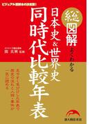 総図解 よくわかる 日本史&世界史 同時代比較年表(中経出版)