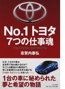 No.1トヨタ7つの仕事魂