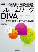 データ活用仮説量産 フレームワークDIVA