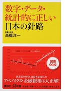 数字・データ・統計的に正しい日本の針路 (講談社+α新書)(講談社+α新書)