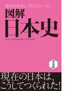 【期間限定価格】図解 日本史