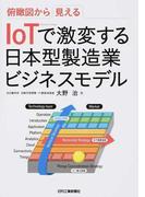 俯瞰図から見えるIoTで激変する日本型製造業ビジネスモデル