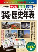 日本史&世界史歴史年表:「知っている...」が「わかる!」になる この一冊でテレビ・映画・小説がもっと楽しめる! [ビジュアル版]