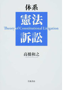 体系憲法訴訟