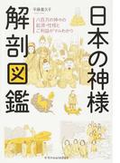 日本の神様解剖図鑑(仮)