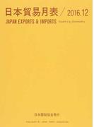 日本貿易月表 国別品別 2016.12