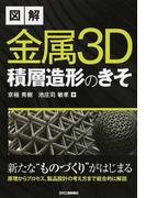 図解金属3D積層造形のきそ