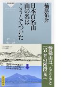 日本百名山 山の名はこうしてついた
