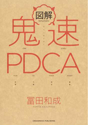 図解鬼速PDCA PLAN DO CHECK ADJUST