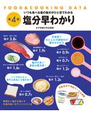 塩分早わかり いつも食べる量の塩分がひと目でわかる 第4版 (FOOD&COOKING DATA)