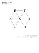 3集: Ex'act 【Korean Ver./ 韓国語】 (ランダムカバーバージョン)【CD】