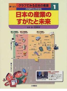 調べようグラフでみる日本の産業これまでとこれから 1 日本の産業のすがたと未来
